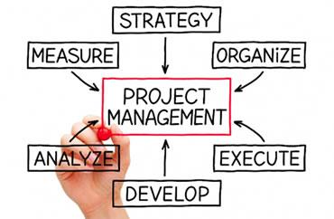 2017-11-20 EAF - Project Management